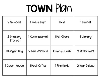 Build A Town (Area and Perimeter Activity)