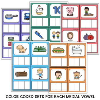 CVC Word Family Centers and Activities