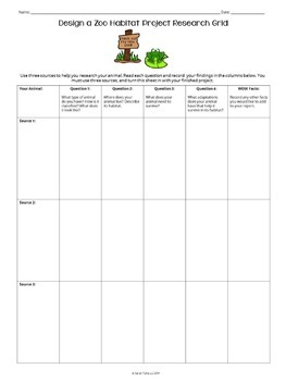 Build A Zoo Habitat Project