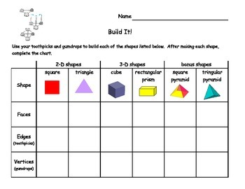 Build It!  Hands on 3-D Shapes Worksheet
