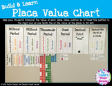 Build & Learn Place Value Chart 4.2A, 4.2B, 4.2E