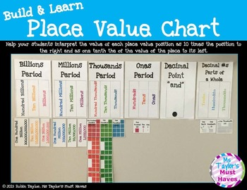 Build & Learn Place Value Chart