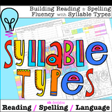 Build Reading, Spelling Fluency w Syllable Types 4 ready t
