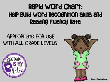 Build Word Recognition by Using This Rapid Word Chart: Blank Template w/BONUS!