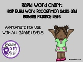 Build Word Recognition by Using This Rapid Word Chart: Bla