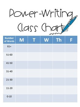 Build Writing Stamina through Power Writing!