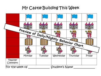 """Build Your Castle"" K-3  Classroom Behavior Chart and Behavior Management System"