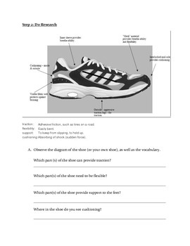 Build Your Own Shoe Engineering Design Project
