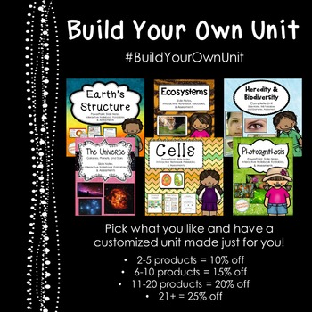 Build Your Own Unit (#BYOU)