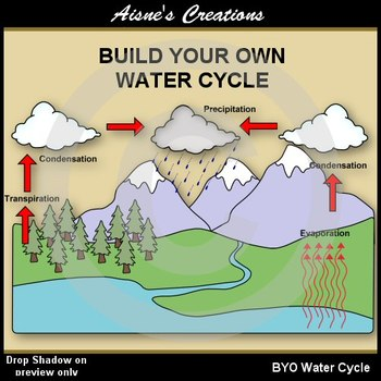 Build Your Own Water Cycle Clip Art Pack