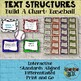 Build a Baseball Chart- Text Structures and Text Features