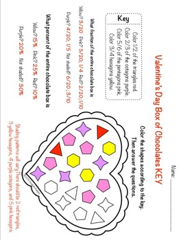 Build a Box of Chocolates - A Valentine's Day Math Project