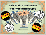 Build a Brain Based Unit on War or Peace Graphs
