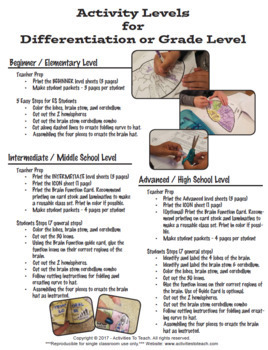 """Build-a-Brain """"Thinking Cap"""" Brain HAT - Foldable Creation (Hands-on Activity)"""