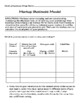Build a Business using percents, proportions, unit rate and markups