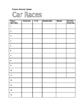 Build a Car data table