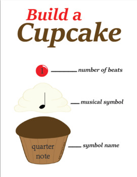 Build a Cupcake Beginner Notes & Rest Values