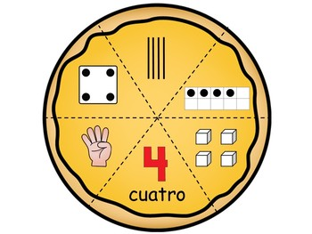Build a Pizza Number Sense Game In Spanish