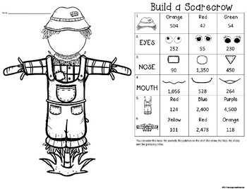 Build a Scarecrow Glyph:  4th Grade 2 Step Word Problems (+,-,x) TEKS 4.4H