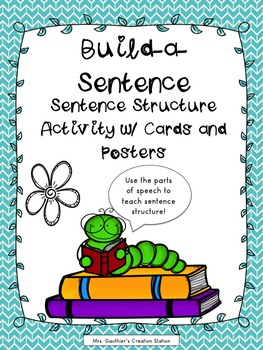 Build-a-Sentence Sentence Structure Activity with Cards and Posters