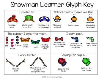 Build a Snowman: Learner Glyph