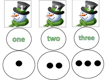 Build a Snowman Numbers 1-10 in Different Ways Math Center Activity