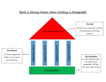 Build a Strong House When Writing a Paragraph