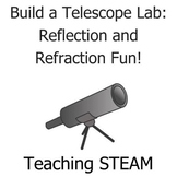 Build a Telescope Lab: Reflection and Refraction Fun!