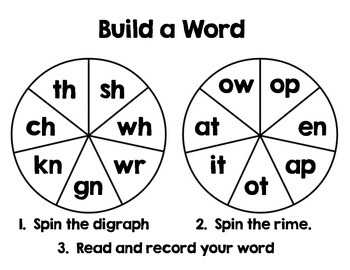 Build a Word with Digraphs