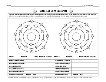 Atomic Structure:  Build an Atom