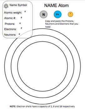 Build an Atom Digital Activity