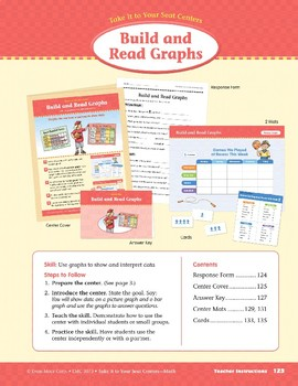Build and Read Graphs (Take It to Your Seat Centers Common Core Math)