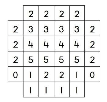 Build it with blocks