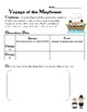 Build the Mayflower Thanksgiving Science Density Inquiry S