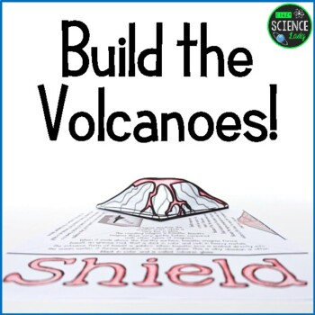 Build the Volcanoes: Shield, Cinder Cone, and Stratovolcano