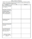 Building A Collaborative Relationship (Co-teaching Forms)