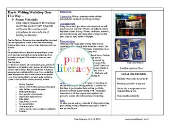 Building A Community of Writers 3-5: Procedural Writing Workshop Mini-Lessons