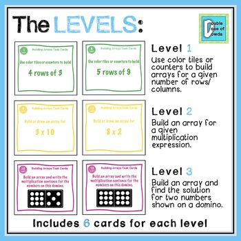 Arrays Task Cards