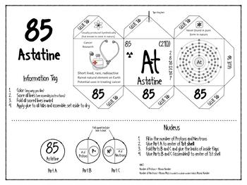 Building Atomic Models