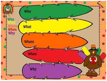 Building Better Sentences w/ Tom Turkey Smartboard Activity  & Literacy Center