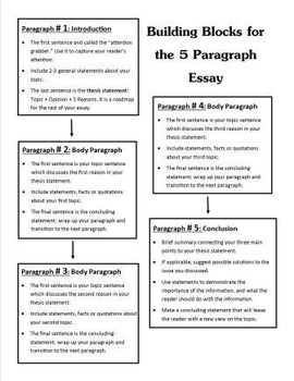 Building Blocks Handout for Five Paragraph Essay Writing