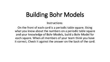 Building Bohr Models