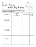 Building Carbohydrates and Lipids (Macromolecules)