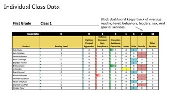 Building Class Lists Workbook