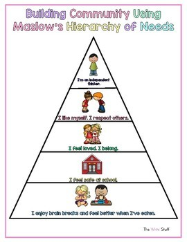 Building Community Using Maslow's Hierarchy of Needs