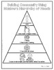 Maslow's Hierarchy of Needs and Building Community