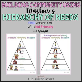 Free picture of maslows hierarchy of needs