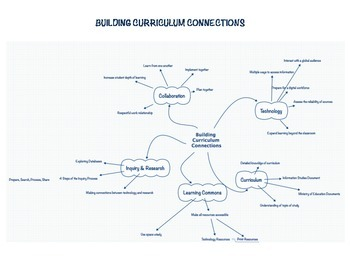 Building Curriculum Connections