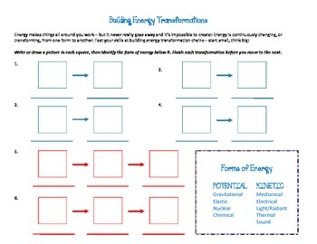 Building Energy Transformations