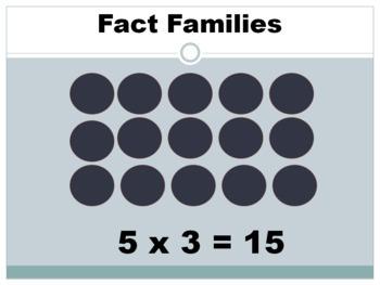 Building Fact Fluency: Fact Families